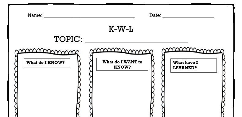 K W Lu0027s Are A Great Tool For Students To Access Their Prior Knowledge On A  Particular Topic, As Well As An Opportunity For The Teacher To See What  They May ...